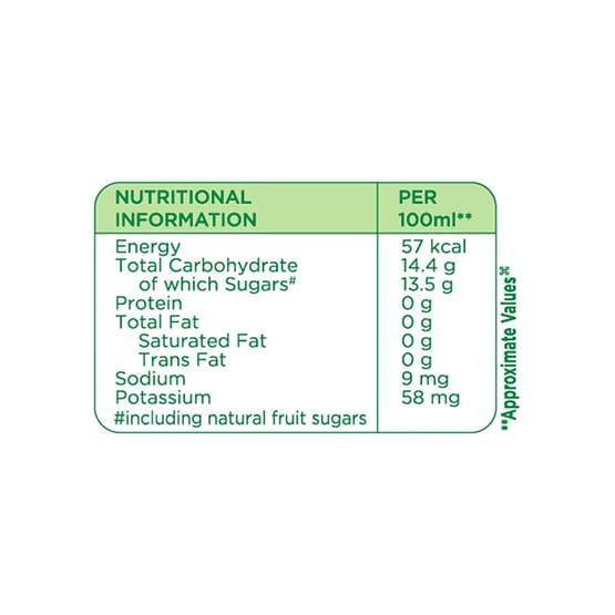 Tropicana Guava Delight Juice 200ml 3
